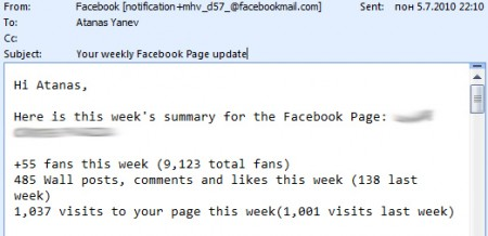 facebook pages stats
